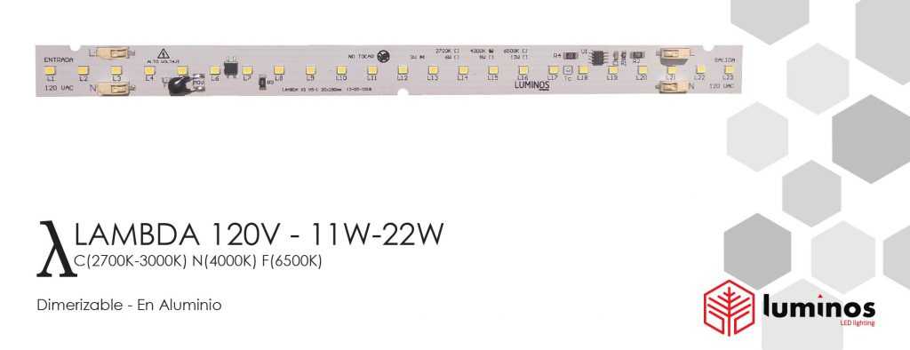 nivo lambda - 1040x400px-01